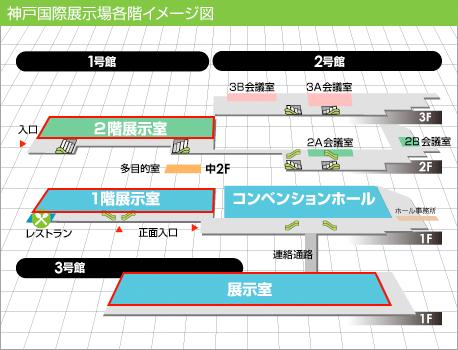 神戸国際展示場各階イメージ図